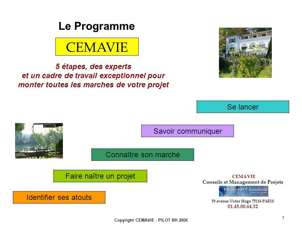 Copyright CEMAVIE - PILOT RH 2006 1. CEMAVIE.