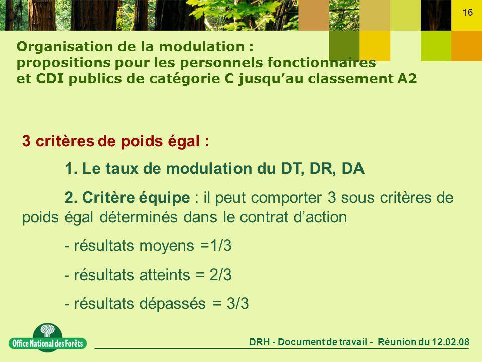 DRH - Document de travail - Réunion du 12.02.08 16 3 critères de poids égal : 1.