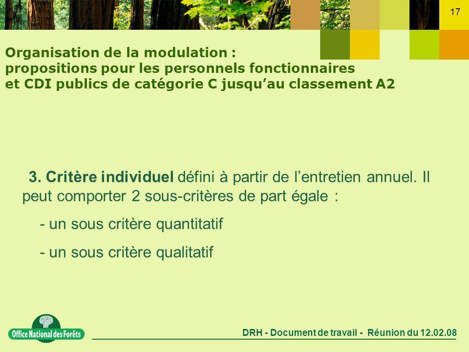 DRH - Document de travail - Réunion du 12.02.08 17 3.