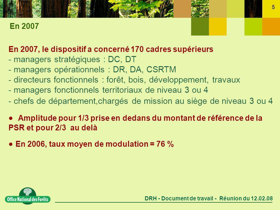 DRH - Document de travail - Réunion du 12.02.08 5 En 2007, le dispositif a concerné 170 cadres supérieurs - managers stratégiques : DC, DT - managers opérationnels : DR, DA, CSRTM - directeurs fonctionnels : forêt, bois, développement, travaux - managers fonctionnels territoriaux de niveau 3 ou 4 - chefs de département,chargés de mission au siège de niveau 3 ou 4 Amplitude pour 1/3 prise en dedans du montant de référence de la PSR et pour 2/3 au delà En 2006, taux moyen de modulation = 76 % En 2007