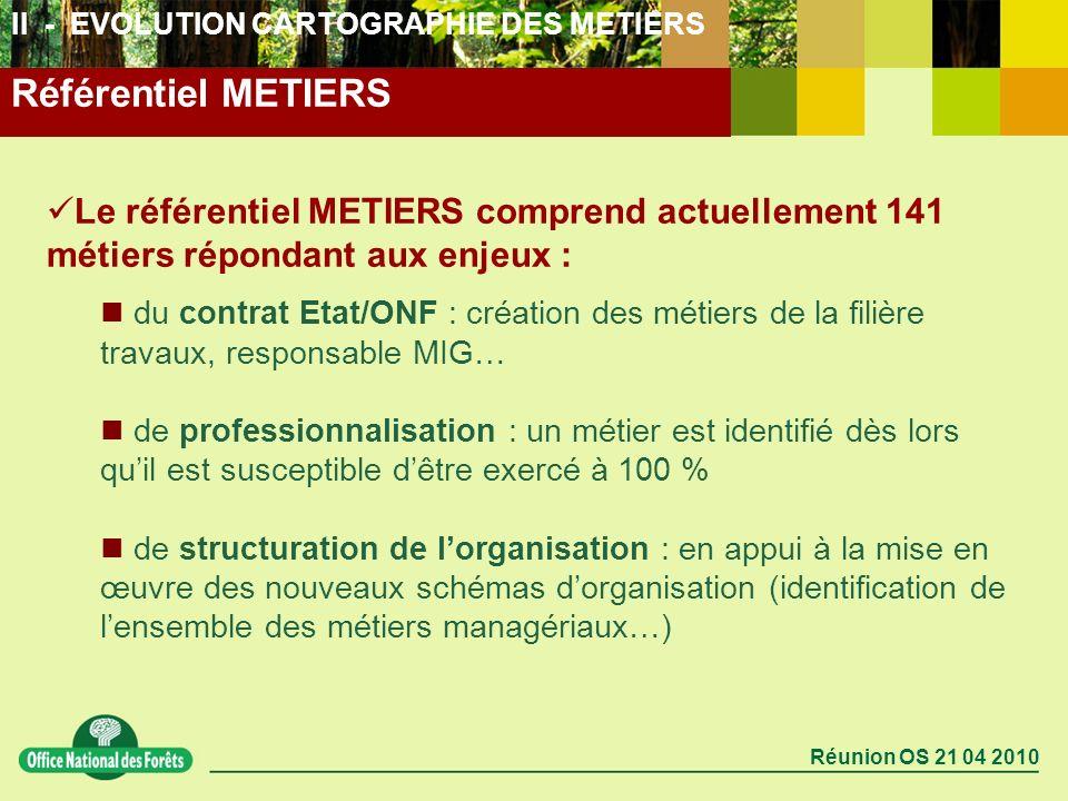 Réunion OS 21 04 2010 II - EVOLUTION CARTOGRAPHIE DES METIERS Le référentiel METIERS comprend actuellement 141 métiers répondant aux enjeux : du contr