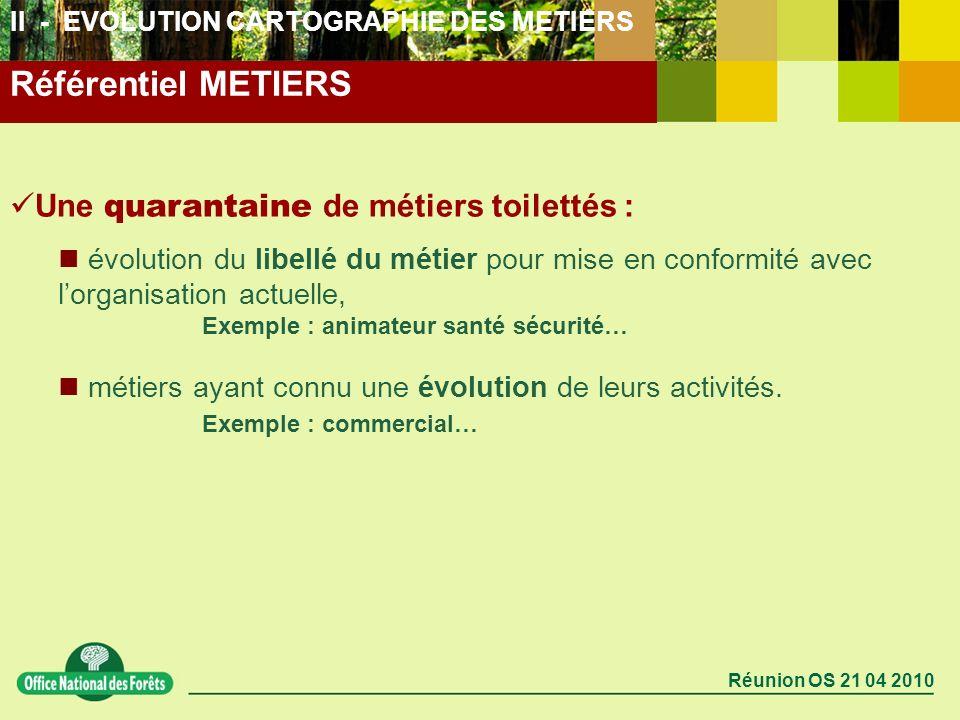Réunion OS 21 04 2010 II - EVOLUTION CARTOGRAPHIE DES METIERS Une quarantaine de métiers toilettés : évolution du libellé du métier pour mise en confo