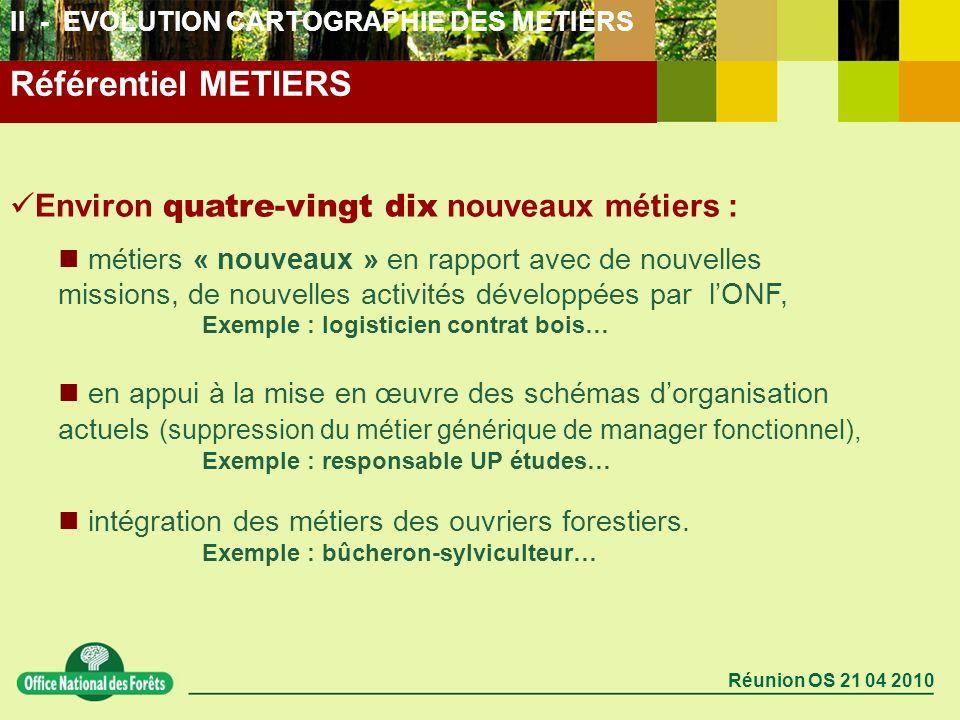 Réunion OS 21 04 2010 II - EVOLUTION CARTOGRAPHIE DES METIERS Environ quatre-vingt dix nouveaux métiers : métiers « nouveaux » en rapport avec de nouv
