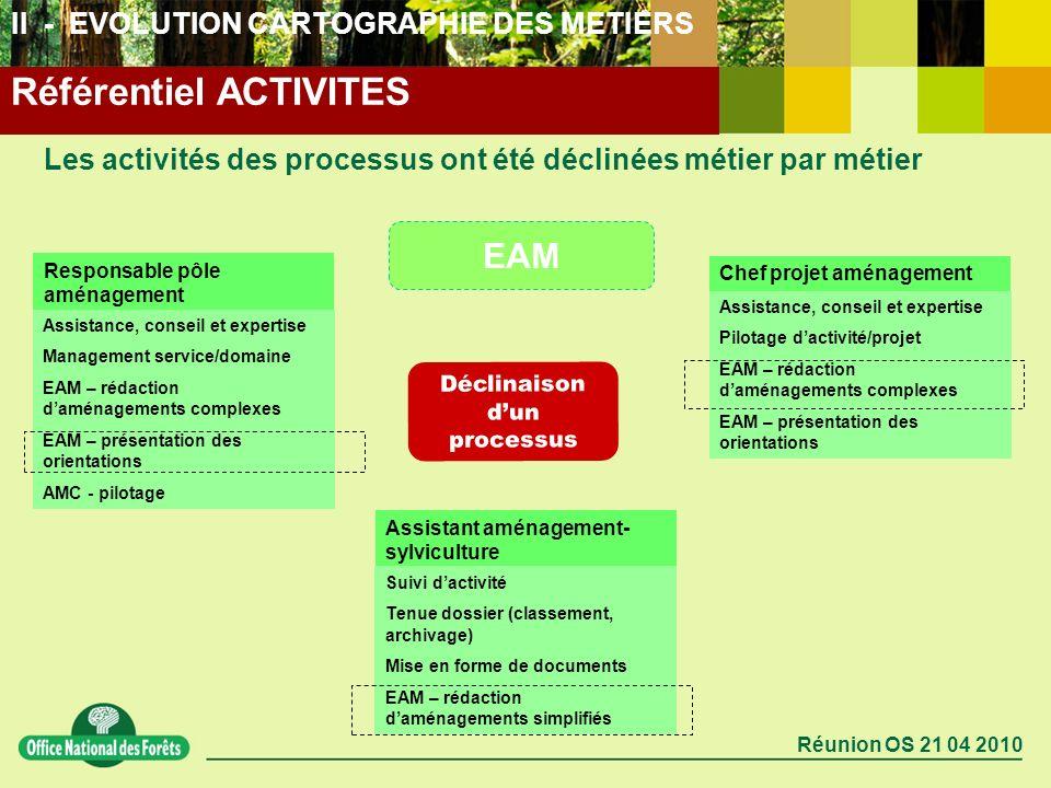 Réunion OS 21 04 2010 Les activités des processus ont été déclinées métier par métier EAM Assistant aménagement- sylviculture Suivi dactivité Tenue do