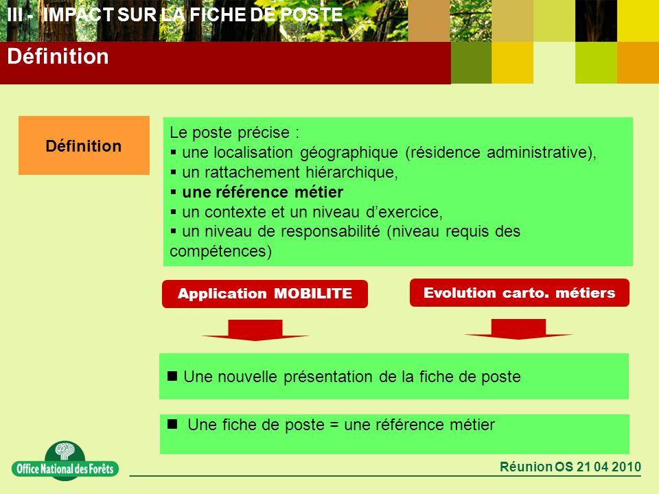 Réunion OS 21 04 2010 Une nouvelle présentation de la fiche de poste Définition Le poste précise : une localisation géographique (résidence administra