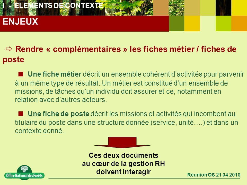 Réunion OS 21 04 2010 Rendre « complémentaires » les fiches métier / fiches de poste Une fiche métier décrit un ensemble cohérent dactivités pour parv