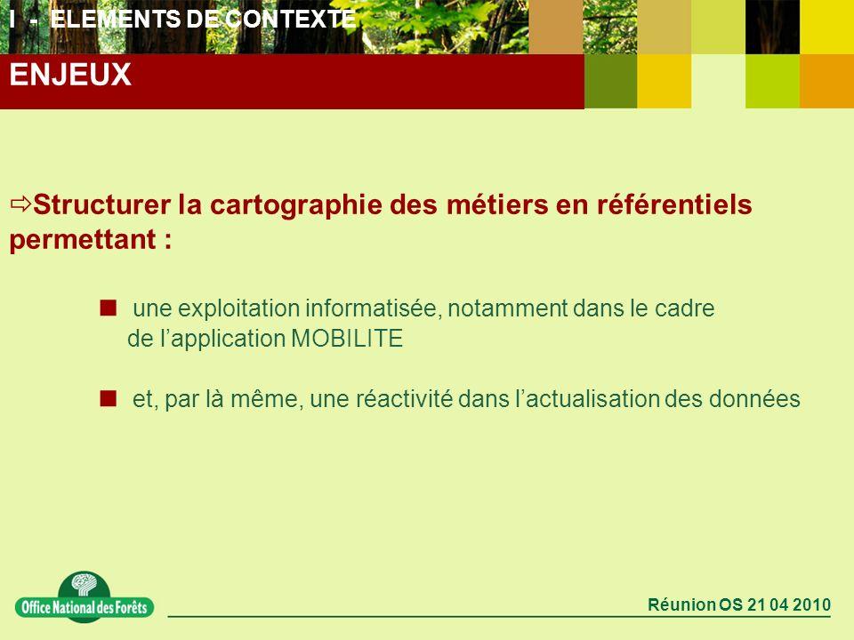 Réunion OS 21 04 2010 Structurer la cartographie des métiers en référentiels permettant : une exploitation informatisée, notamment dans le cadre de la