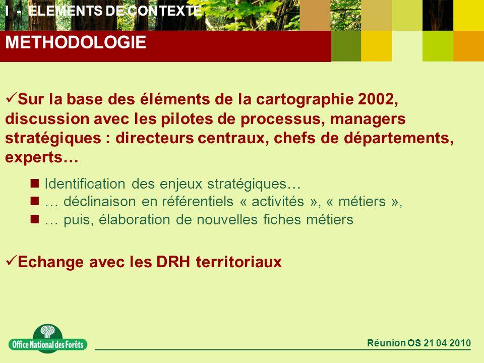 Réunion OS 21 04 2010 Sur la base des éléments de la cartographie 2002, discussion avec les pilotes de processus, managers stratégiques : directeurs c