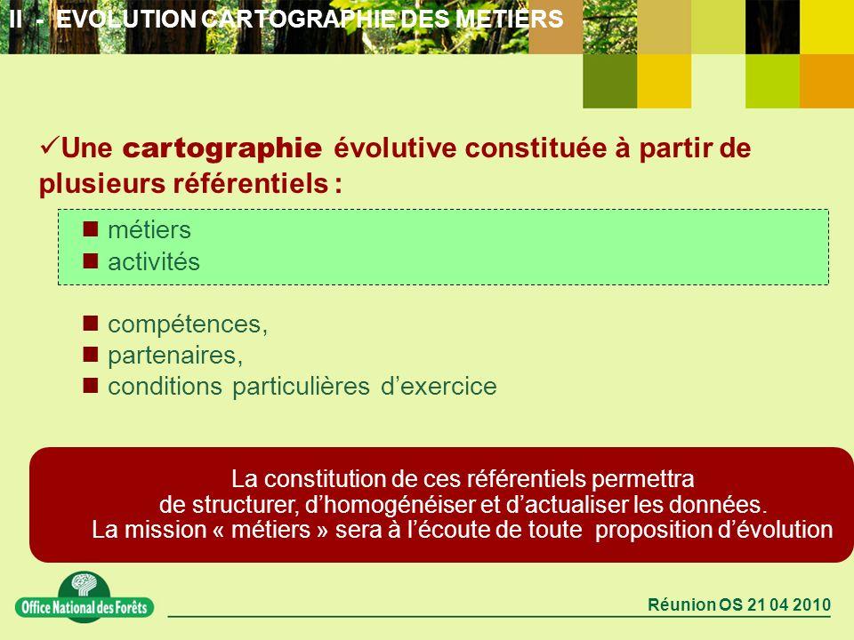 Réunion OS 21 04 2010 II - EVOLUTION CARTOGRAPHIE DES METIERS Une cartographie évolutive constituée à partir de plusieurs référentiels : métiers activ