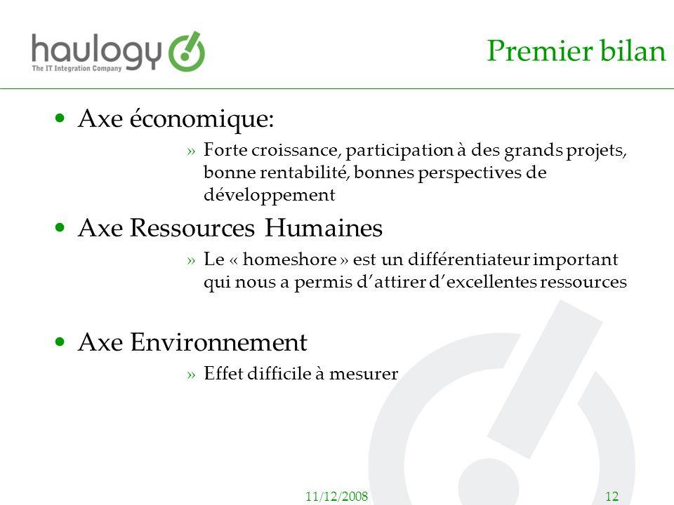 11/12/200812 Premier bilan Axe économique: »Forte croissance, participation à des grands projets, bonne rentabilité, bonnes perspectives de développem
