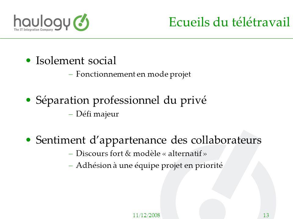 11/12/200813 Ecueils du télétravail Isolement social –Fonctionnement en mode projet Séparation professionnel du privé –Défi majeur Sentiment dapparten