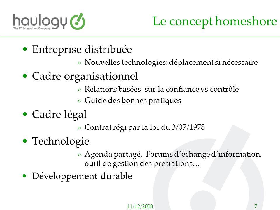 11/12/20087 Le concept homeshore Entreprise distribuée »Nouvelles technologies: déplacement si nécessaire Cadre organisationnel »Relations basées sur
