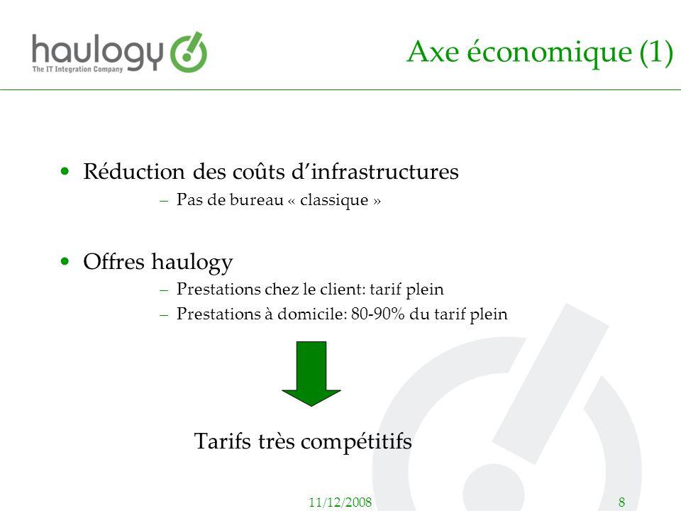 11/12/20088 Axe économique (1) Réduction des coûts dinfrastructures –Pas de bureau « classique » Offres haulogy –Prestations chez le client: tarif ple