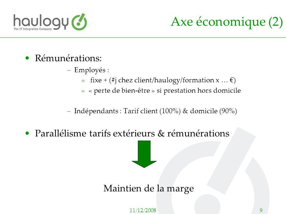 11/12/20089 Axe économique (2) Rémunérations: –Employés : » fixe + (#j chez client/haulogy/formation x … ) »« perte de bien-être » si prestation hors