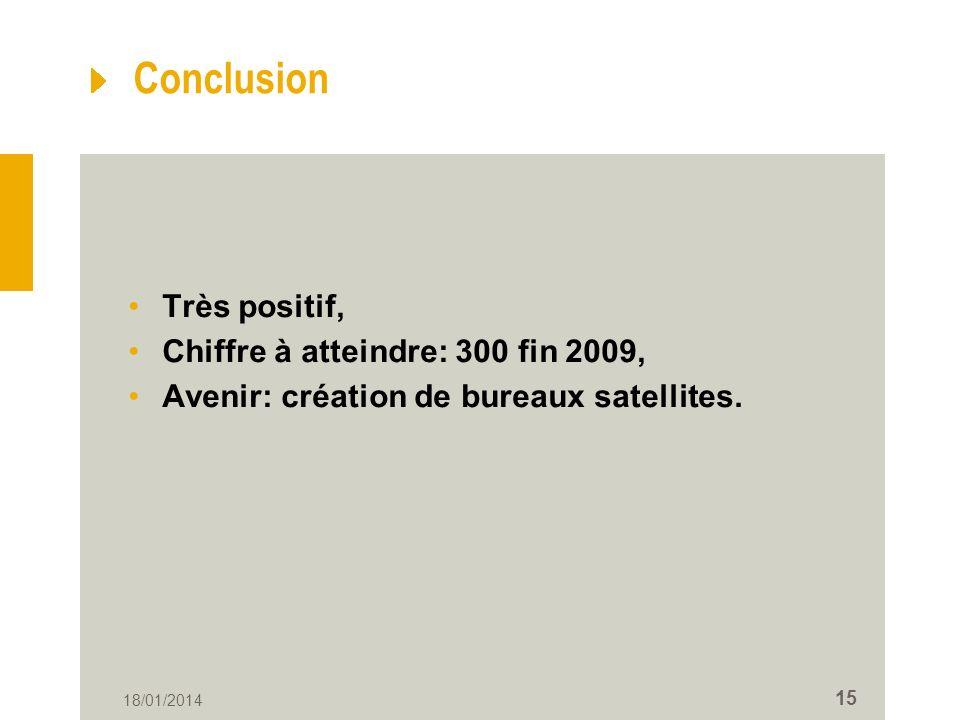 18/01/2014 15 Conclusion Très positif, Chiffre à atteindre: 300 fin 2009, Avenir: création de bureaux satellites.