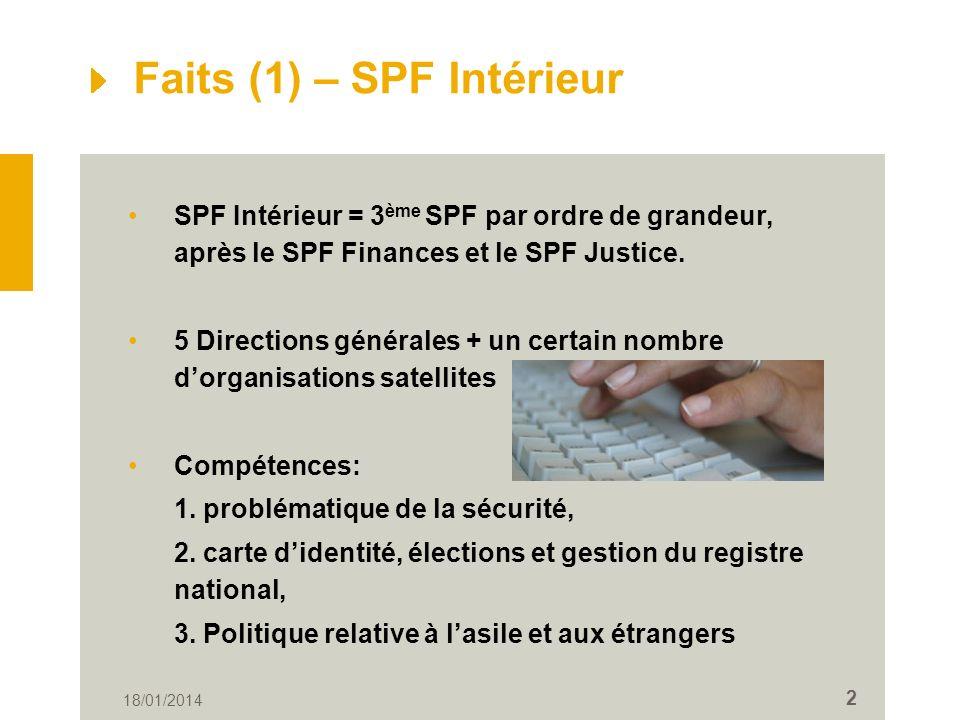18/01/2014 2 Faits (1) – SPF Intérieur SPF Intérieur = 3 ème SPF par ordre de grandeur, après le SPF Finances et le SPF Justice.