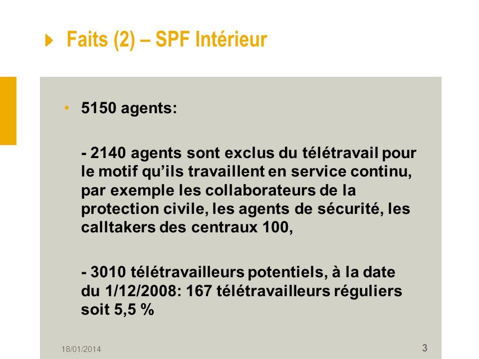 18/01/2014 3 Faits (2) – SPF Intérieur 5150 agents: - 2140 agents sont exclus du télétravail pour le motif quils travaillent en service continu, par exemple les collaborateurs de la protection civile, les agents de sécurité, les calltakers des centraux 100, - 3010 télétravailleurs potentiels, à la date du 1/12/2008: 167 télétravailleurs réguliers soit 5,5 %