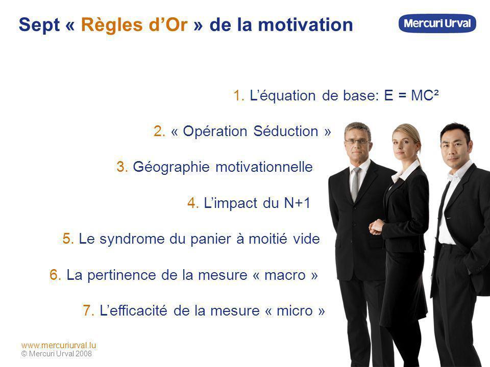 © Mercuri Urval 2008 www.mercuriurval.lu Sept « Règles dOr » de la motivation Pour chaque point… Constatation + Action