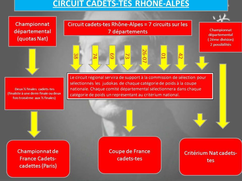 74 26-07 69 42 38 Circuit cadets-tes Rhône-Alpes = 7 circuits sur les 7 départements Coupe de France cadets-tes Championnat départemental (quotas Nat) Deux ½ finales cadets-tes (finaliste à une demi-finale ou deux fois troisième aux ½ finales) CIRCUIT CADETS-TES RHÔNE-ALPES 73 01 Championnat de France Cadets- cadettes (Paris) Critérium Nat cadets- tes Championnat départemental ( 2éme division) 2 possibilités
