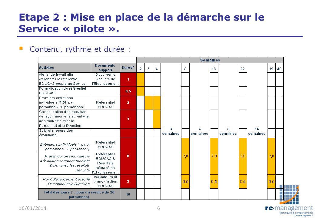 Etape 2 : Mise en place de la démarche sur le Service « pilote ». Contenu, rythme et durée : 18/01/20146