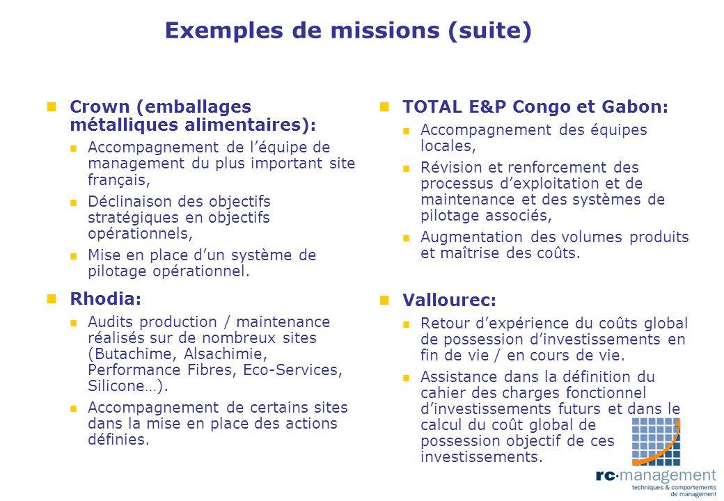 Exemples de missions (suite) n Crown (emballages métalliques alimentaires): n Accompagnement de léquipe de management du plus important site français,