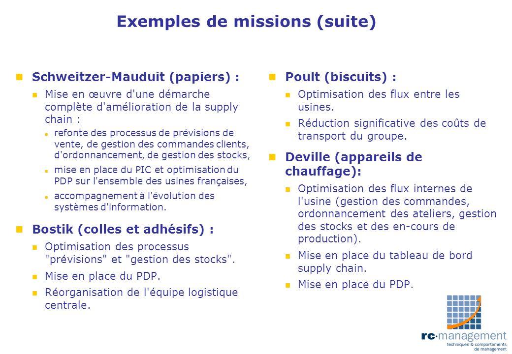 Exemples de missions (suite) n Schweitzer-Mauduit (papiers) : n Mise en œuvre d'une démarche complète d'amélioration de la supply chain : n refonte de
