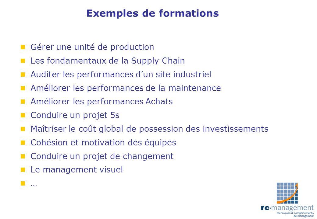 Exemples de formations n Gérer une unité de production n Les fondamentaux de la Supply Chain n Auditer les performances dun site industriel n Améliore