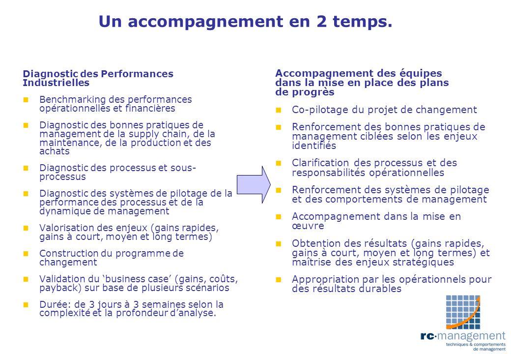 Un accompagnement en 2 temps. Diagnostic des Performances Industrielles n Benchmarking des performances opérationnelles et financières n Diagnostic de
