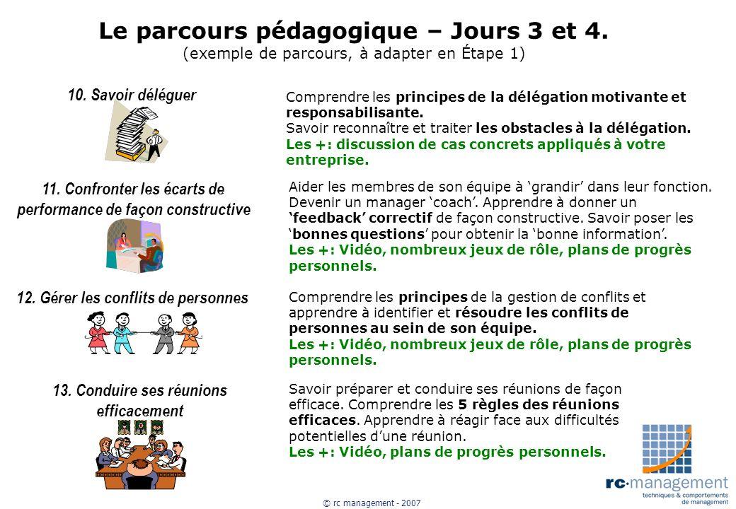 © rc management - 2007 Le parcours pédagogique – Jours 3 et 4. (exemple de parcours, à adapter en Étape 1) 10. Savoir déléguer Comprendre les principe