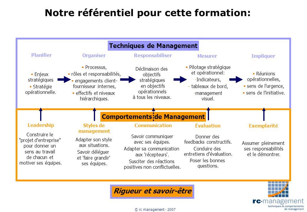 © rc management - 2007 Enjeux stratégiques Stratégie opérationnelle. Processus, rôles et responsabilités, engagements client- fournisseur internes, ef