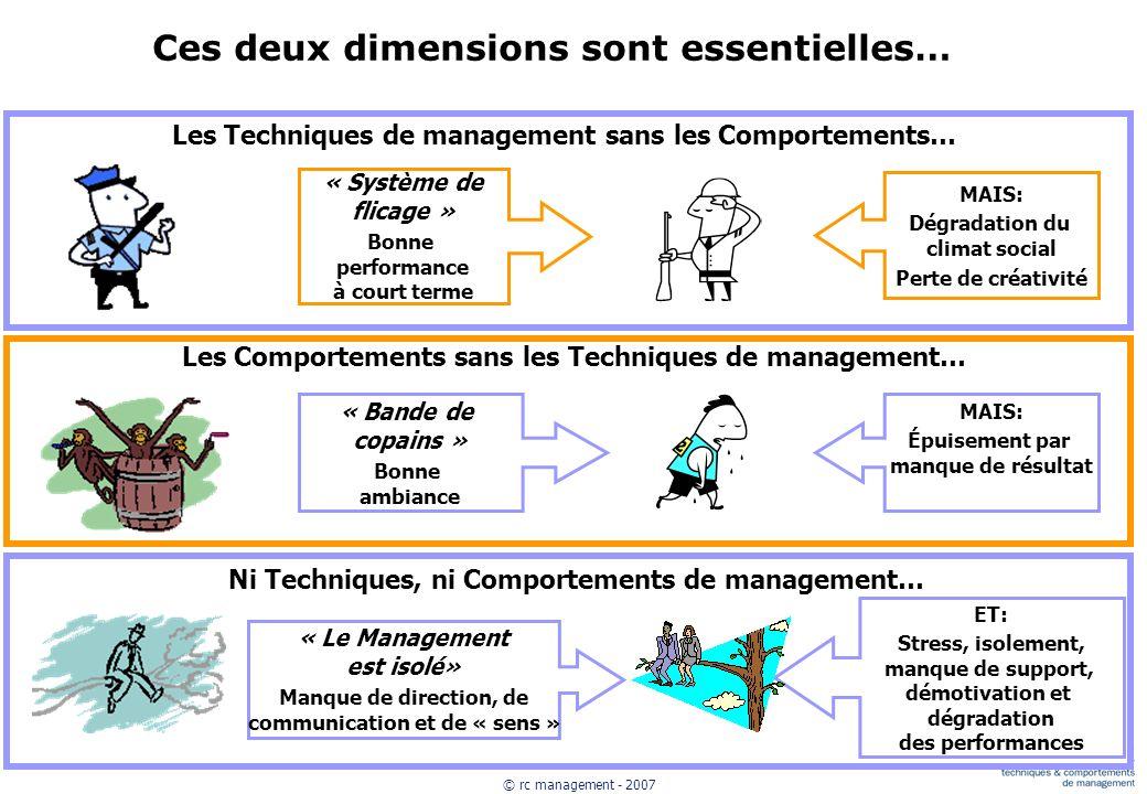© rc management - 2007 Ces deux dimensions sont essentielles… Les Techniques de management sans les Comportements… Les Comportements sans les Techniqu
