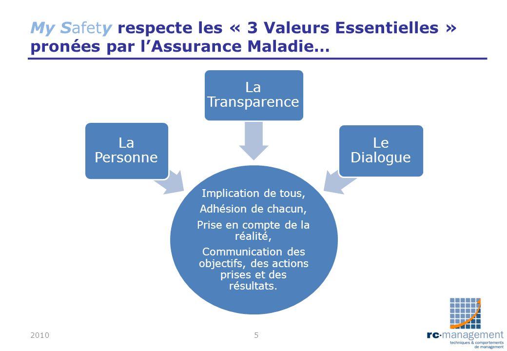 My Safety respecte les « 3 Valeurs Essentielles » pronées par lAssurance Maladie… 20105 Implication de tous, Adhésion de chacun, Prise en compte de la réalité, Communication des objectifs, des actions prises et des résultats.