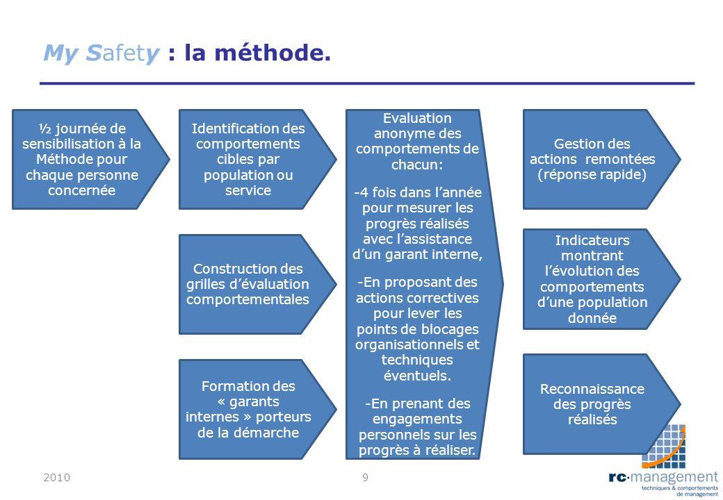 My Safety : la méthode. 20109 ½ journée de sensibilisation à la Méthode pour chaque personne concernée Identification des comportements cibles par pop