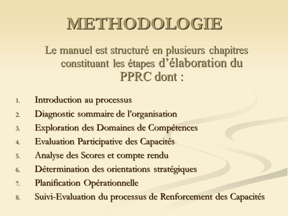 METHODOLOGIE Le manuel est structuré en plusieurs chapitres constituant les étapes délaboration du PPRC dont : 1.