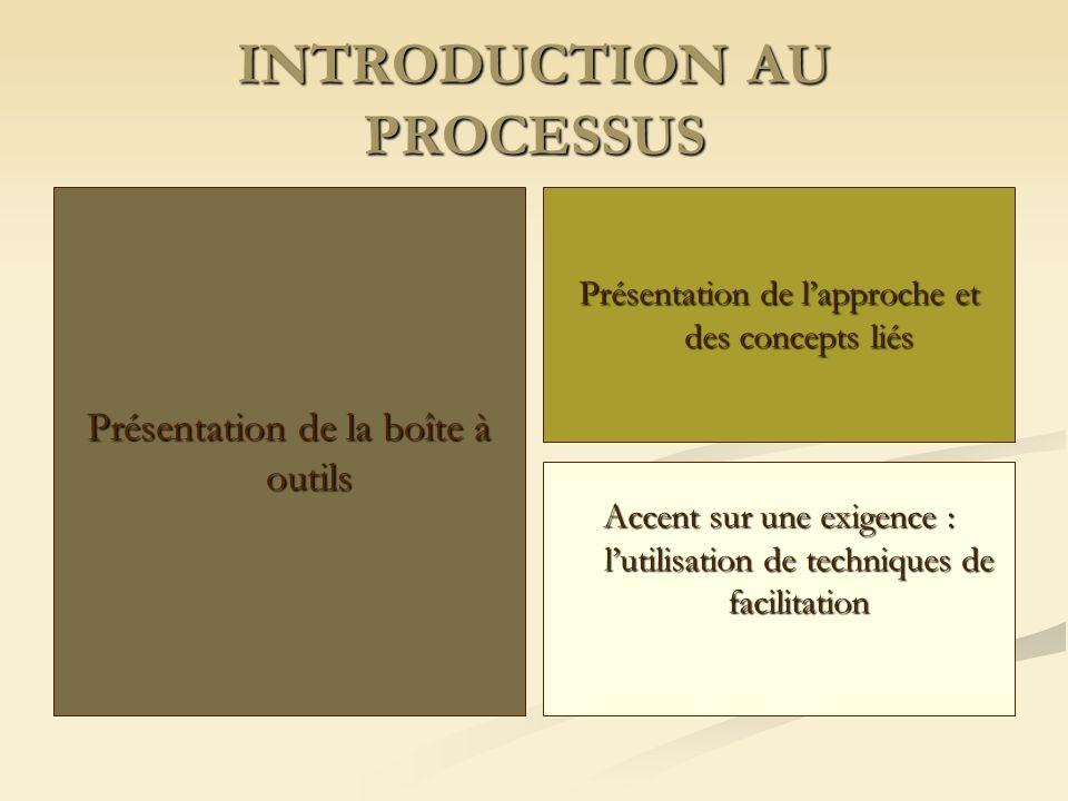 INTRODUCTION AU PROCESSUS Présentation de la boîte à outils Présentation de lapproche et des concepts liés Accent sur une exigence : lutilisation de techniques de facilitation
