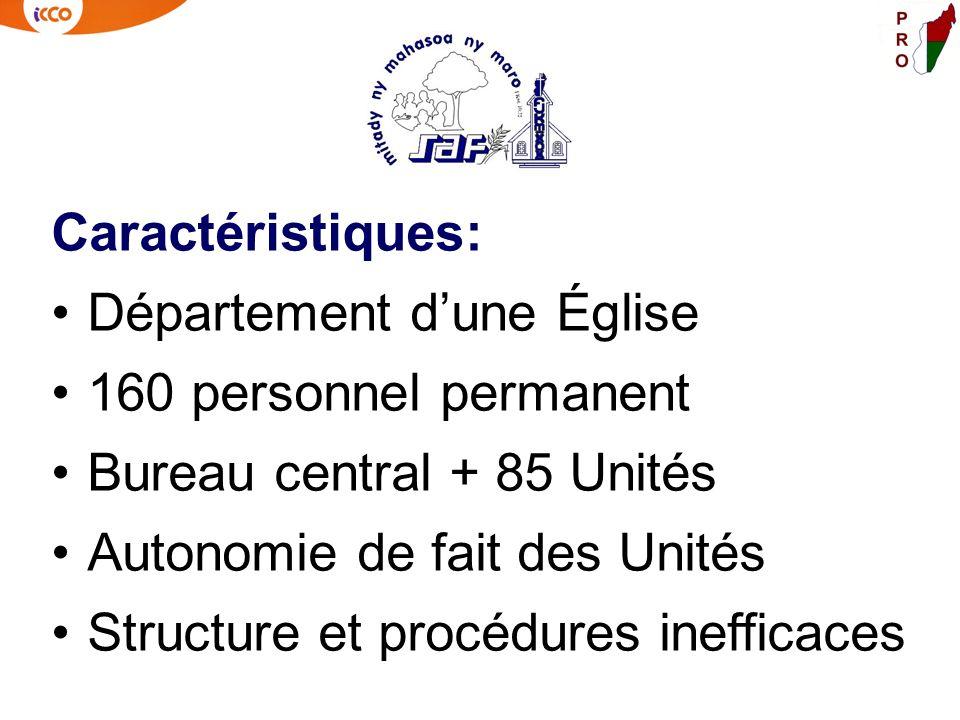 Caractéristiques: Département dune Église 160 personnel permanent Bureau central + 85 Unités Autonomie de fait des Unités Structure et procédures inefficaces