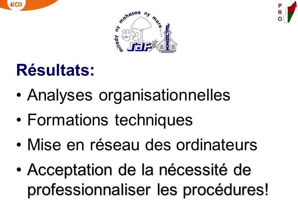 Résultats: Analyses organisationnelles Formations techniques Mise en réseau des ordinateurs Acceptation de la nécessité de professionnaliser les procédures!Acceptation de la nécessité de professionnaliser les procédures!