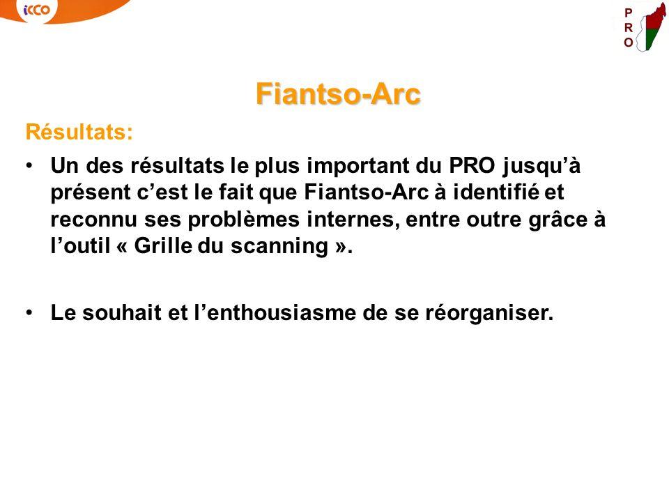 Fiantso-Arc Résultats: Un des résultats le plus important du PRO jusquà présent cest le fait que Fiantso-Arc à identifié et reconnu ses problèmes internes, entre outre grâce à loutil « Grille du scanning ».