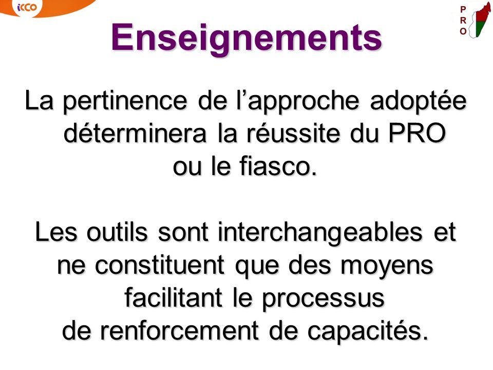 Enseignements La pertinence de lapproche adoptée déterminera la réussite du PRO ou le fiasco.