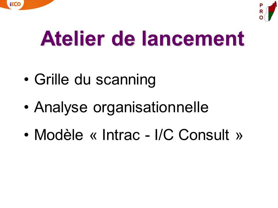 Atelier de lancement Grille du scanning Analyse organisationnelle Modèle « Intrac - I/C Consult »