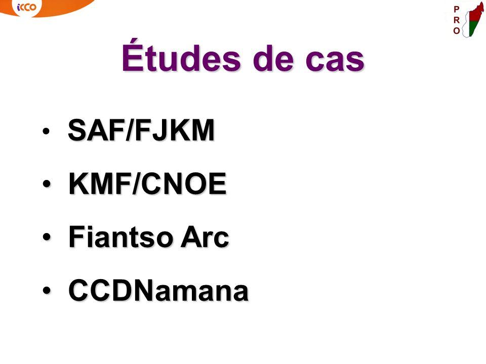 Études de cas SAF/FJKM KMF/CNOE KMF/CNOE Fiantso Arc Fiantso Arc CCDNamana CCDNamana