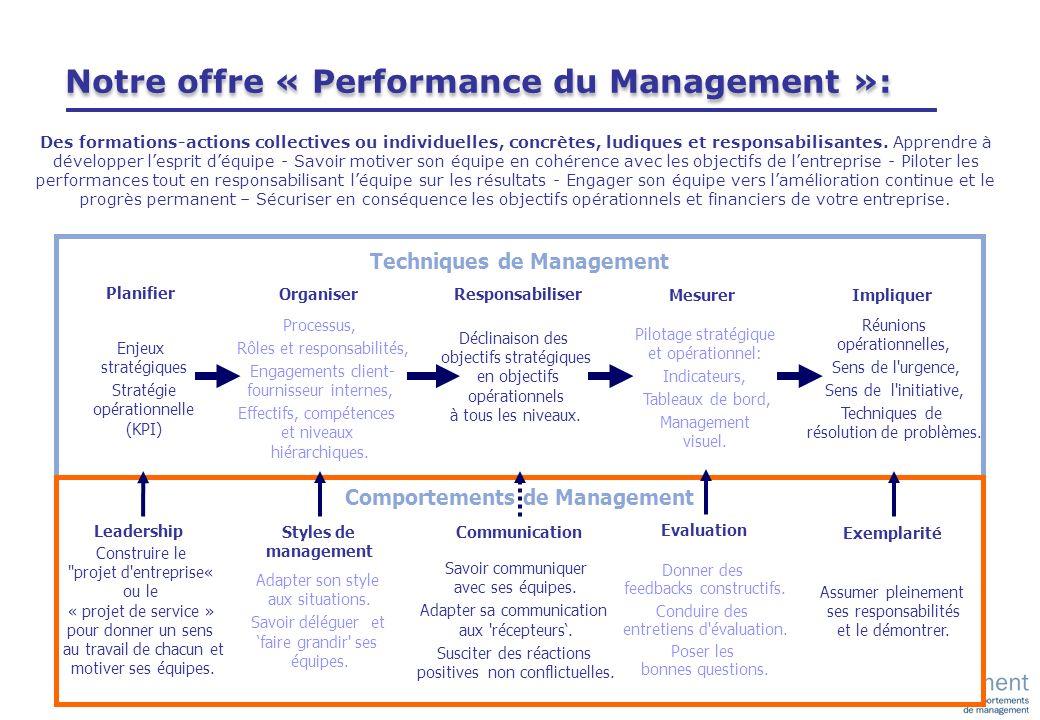 Notre offre « Performance du Management »: Des formations-actions collectives ou individuelles, concrètes, ludiques et responsabilisantes. Apprendre à