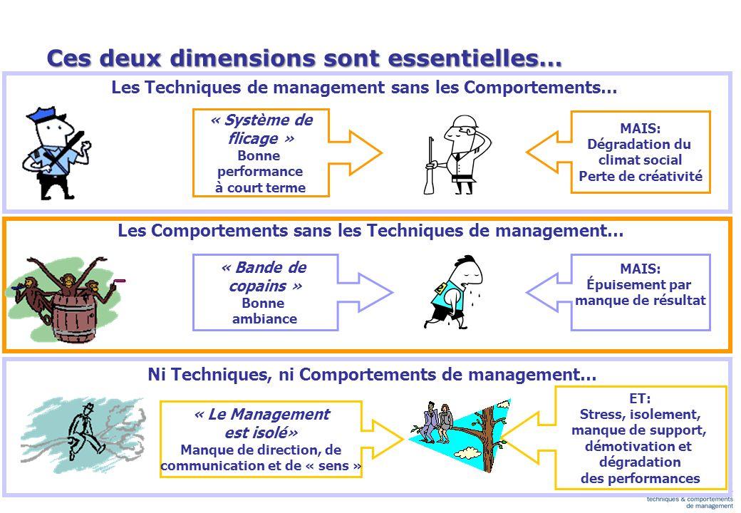 Ces deux dimensions sont essentielles… Les Techniques de management sans les Comportements… Les Comportements sans les Techniques de management… « Sys