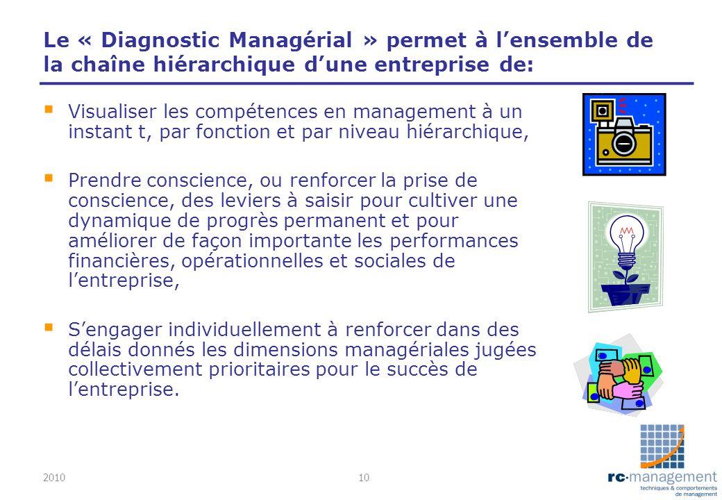 Le « Diagnostic Managérial » permet à lensemble de la chaîne hiérarchique dune entreprise de: Visualiser les compétences en management à un instant t,