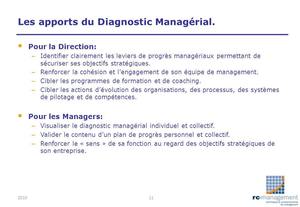 Les apports du Diagnostic Managérial. Pour la Direction: – Identifier clairement les leviers de progrès managériaux permettant de sécuriser ses object