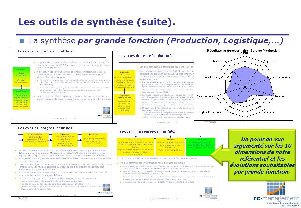Les outils de synthèse (suite). n La synthèse par grande fonction (Production, Logistique,…) Un point de vue argumenté sur les 10 dimensions de notre