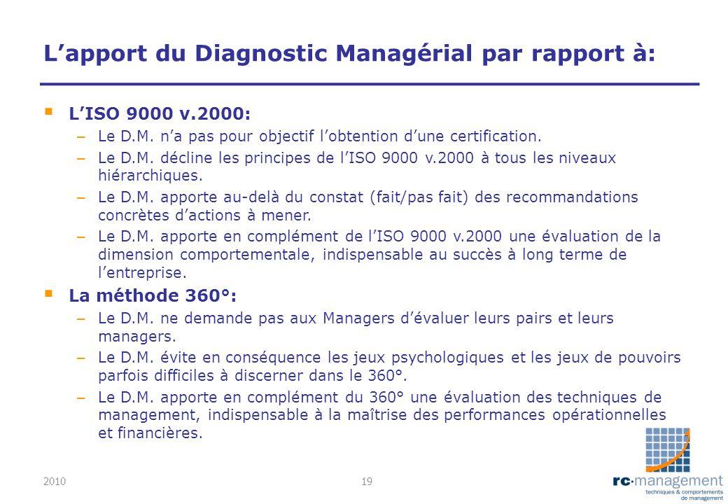 Lapport du Diagnostic Managérial par rapport à: LISO 9000 v.2000: – Le D.M. na pas pour objectif lobtention dune certification. – Le D.M. décline les