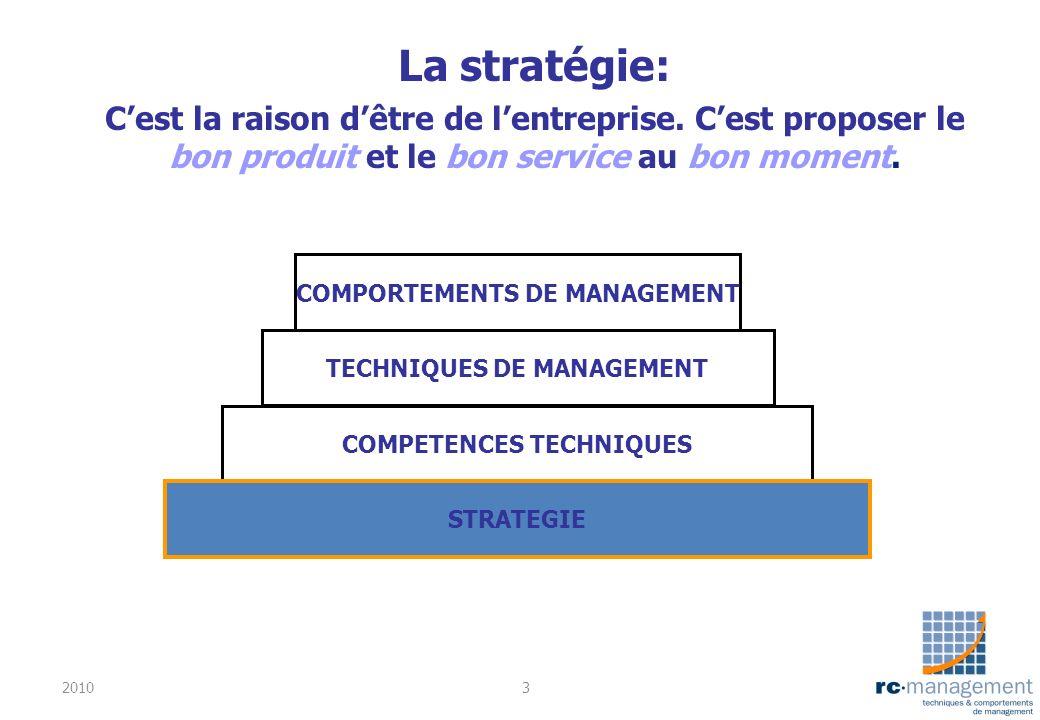 La stratégie: Cest la raison dêtre de lentreprise. Cest proposer le bon produit et le bon service au bon moment. COMPETENCES TECHNIQUES TECHNIQUES DE