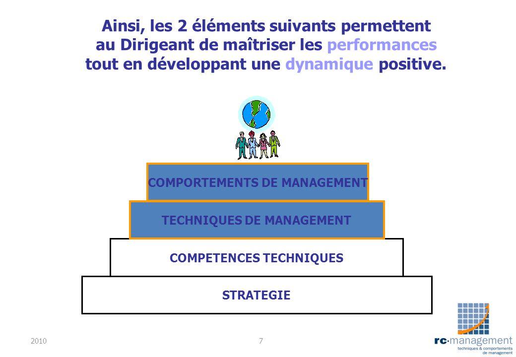 Ainsi, les 2 éléments suivants permettent au Dirigeant de maîtriser les performances tout en développant une dynamique positive. STRATEGIE COMPETENCES