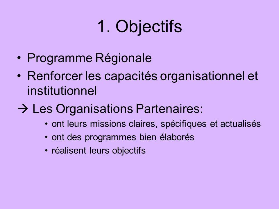 1. Objectifs Programme Régionale Renforcer les capacités organisationnel et institutionnel Les Organisations Partenaires: ont leurs missions claires,